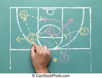 basket-ball, stratégie