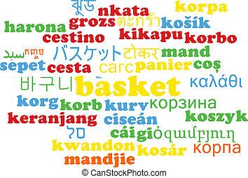 Basket multilanguage wordcloud background concept