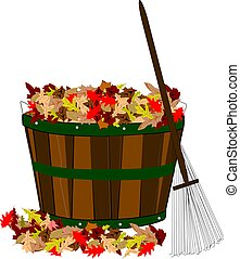 basket of leaves raked up with wire rake