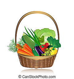 basket of vegetables