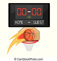 basketball and points competition play game
