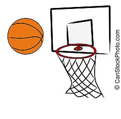 basketball being shot into hoop of basketball net
