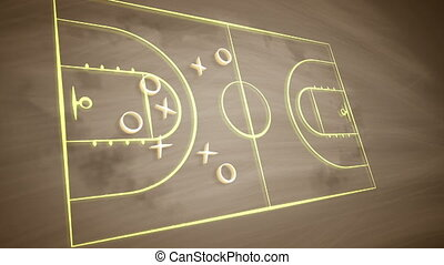 """Basketball field tactics with crosses and zeroes"" - ""An ..."