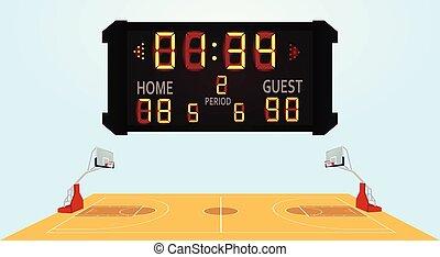 Basketball field with scoreboard