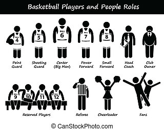 Basketball Players Team Cliparts - A set of human pictogram...