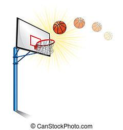 basketball stand - basketball hoop and basketball throwing