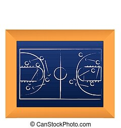 strategy or tactic plan of a ball game