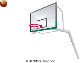 basketball with backboard
