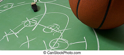 Basketball with play on a chalkboard