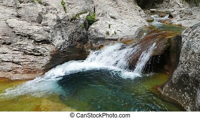 Bath Youth (Lake Kara-Gaulle), the Grand Canyon of Crimea....