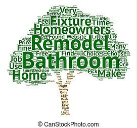 Bathroom Fixtures Word Cloud Concept Text Background