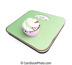 bathroom scale with the cupcake