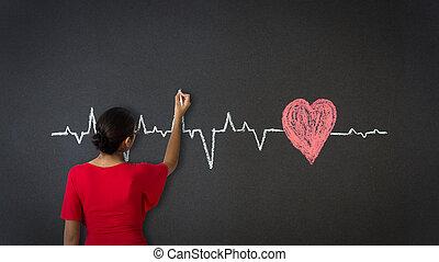 batida coração, diagrama