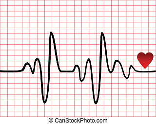 batida, monitor coração
