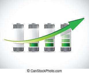 battery chart graph illustration design