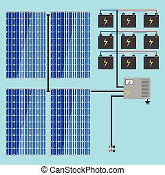 battery., solar, panels., vector.