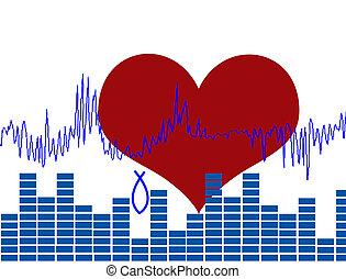 battito cardiaco, concetto