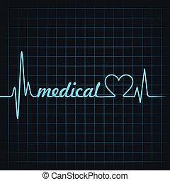 battito cardiaco, fare, medico, testo