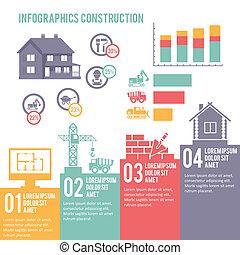 baugewerbe, infographic, satz