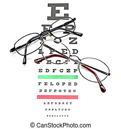 beäugen diagramm, anblick- test, snellen, brille