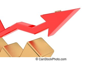 Be successful in business. Growth Indicators. Good luck and...
