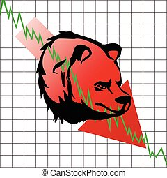 bear head symbolizes the bear market with stock graph as background.