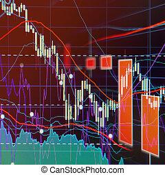 Bear Market -  Stock market graphs and charts