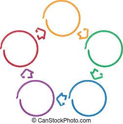 bearbeta, diagram, förhållande, affär