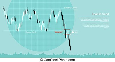 bearish trend concept - Candlestick graph of bearish trend....