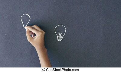beaucoup, idées