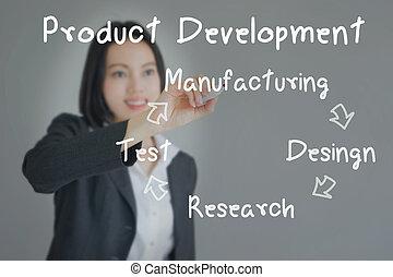 Businesswoman writing product development concept