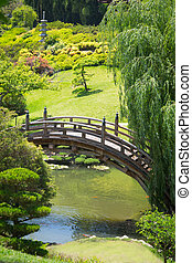 Beautiful Japanese Garden with Pond and Bridge.