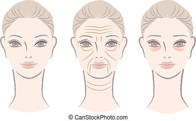 Beautiful woman getting wrinkles, folds, lines and under-eye bags as she ages. Isolated on white.