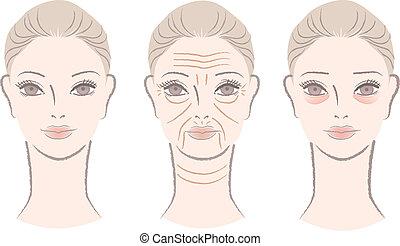 woman getting wrinkles - Beautiful woman getting wrinkles, ...
