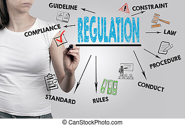Beautiful woman writing Regulation Concept.