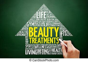 Beauty Treatments arrow word cloud