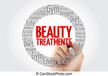 Beauty Treatments word cloud collage
