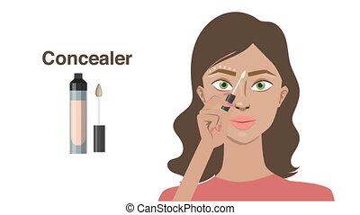 Beauty woman applying makeup. Beautiful girl applying cosmetic.