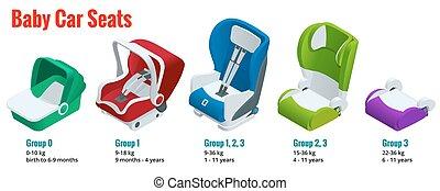 bebé, coche, restricción, vector, rearward-facing, asiento del niño, camino, aumentador de presión, cojín, tipo, grupo, forward-facing, asiento, isométrico, ilustración, 0, seguridad