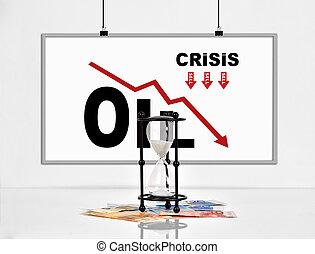 becsül, statisztika, összeomlás, olaj