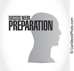 bedürfnisse, begriff, erfolg, zeichen, vorbereitung, mindset