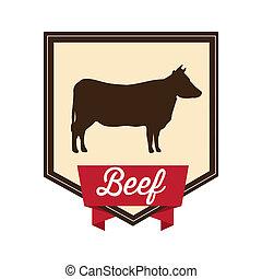 beef design