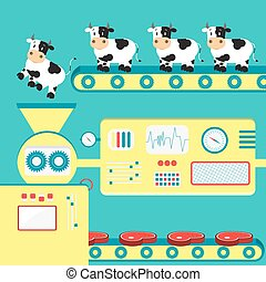Beef production - Factory producing meat from cattle. ...