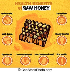 Beehive and honey. - Health benefits of honey. Nutritional...