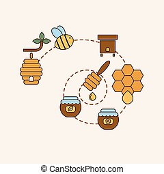 Beekeeping product concept