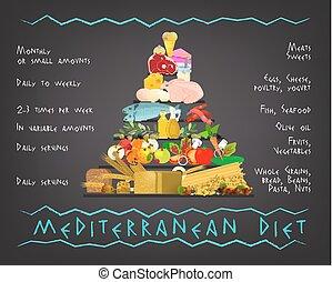 beeld, mediterraan dieet