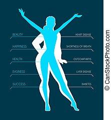 beelden, zijn, vrouw, silhouette, passen