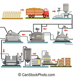 Beer brewing process, production of beer vector Illustrations