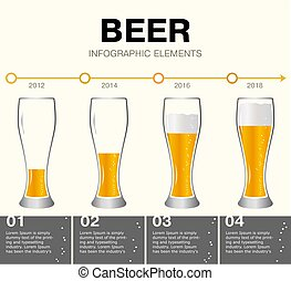 Beer Infographic elements. timeline of achievements.