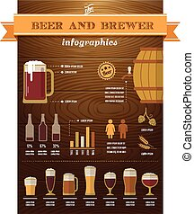 Beer infographics and elements